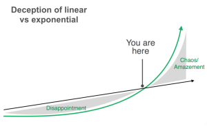 linear-vs-exponential-1024x658-1